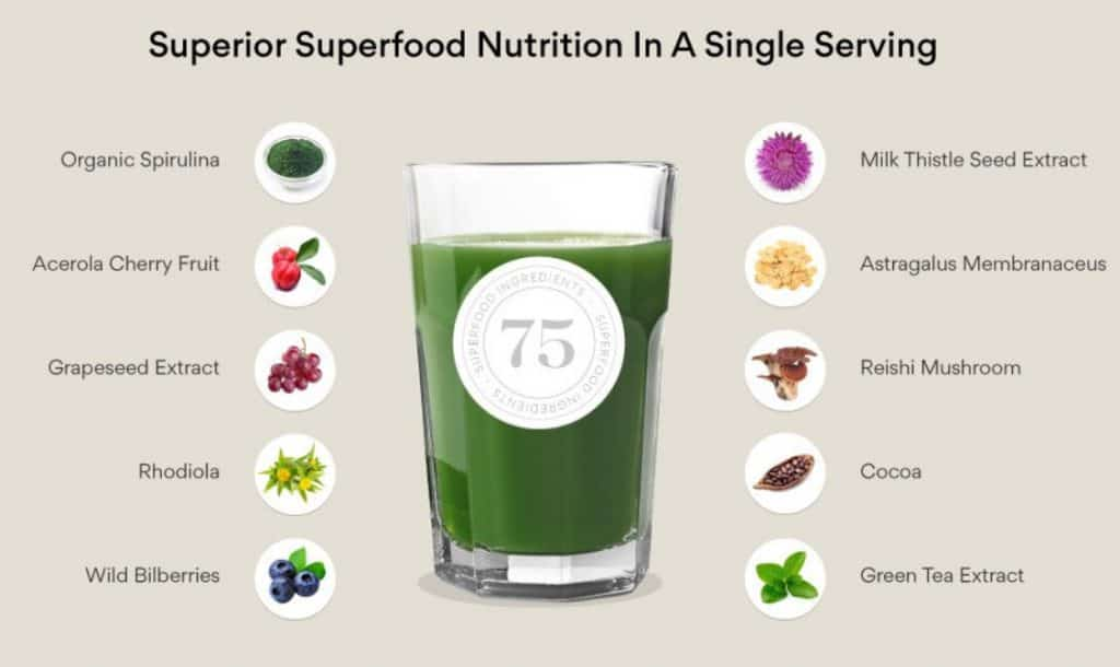 Superior superfood nutrion in a single serving
